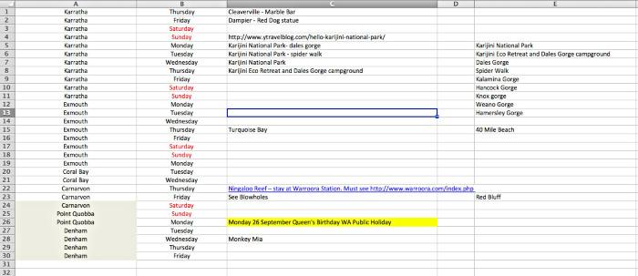 Itinerary Spreadsheet