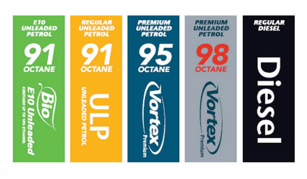 Grades of Petrol and Diesel